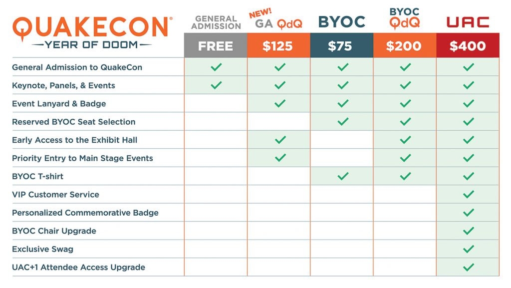 QuakeCon Year of Doom General Admission Chart